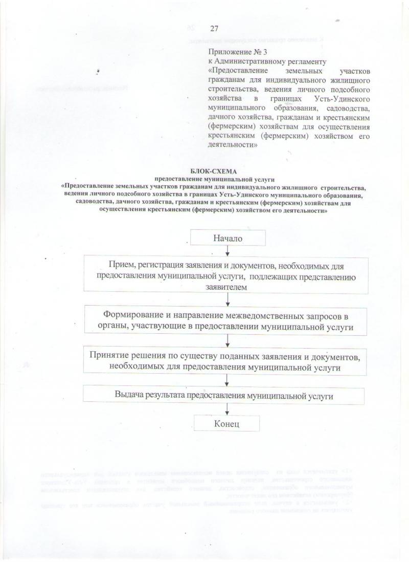 Договор инвестирования (инвестиционный договор) - бланк